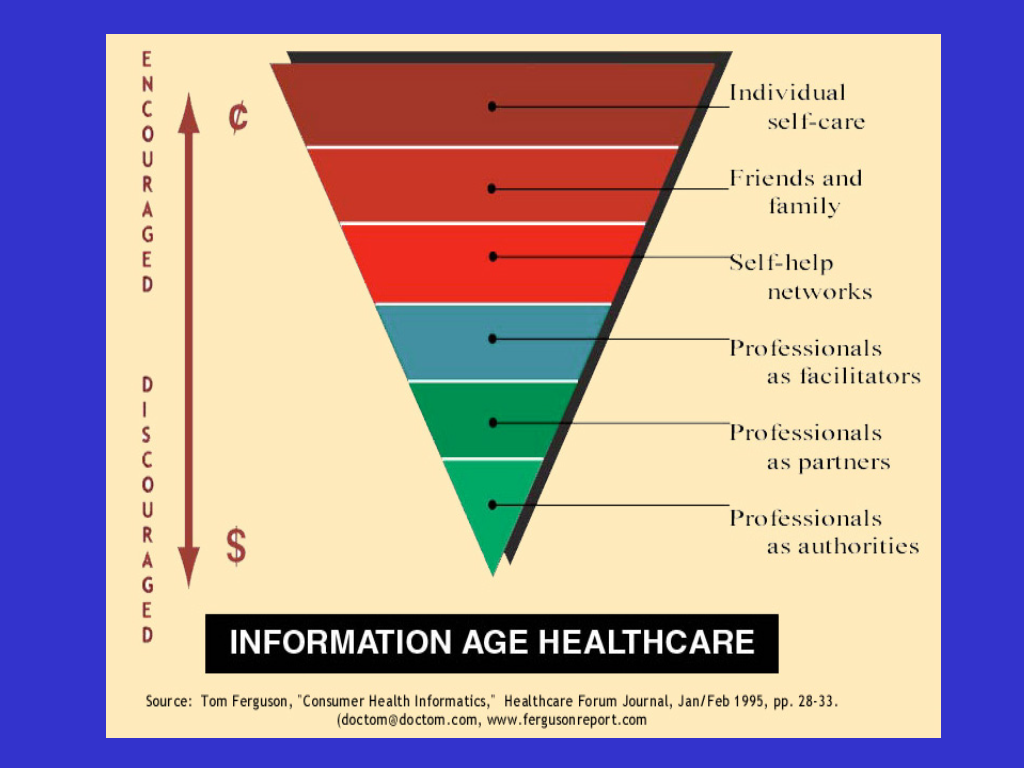 Information Age Healthcare